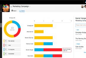 Microsoft Planner – Task Management